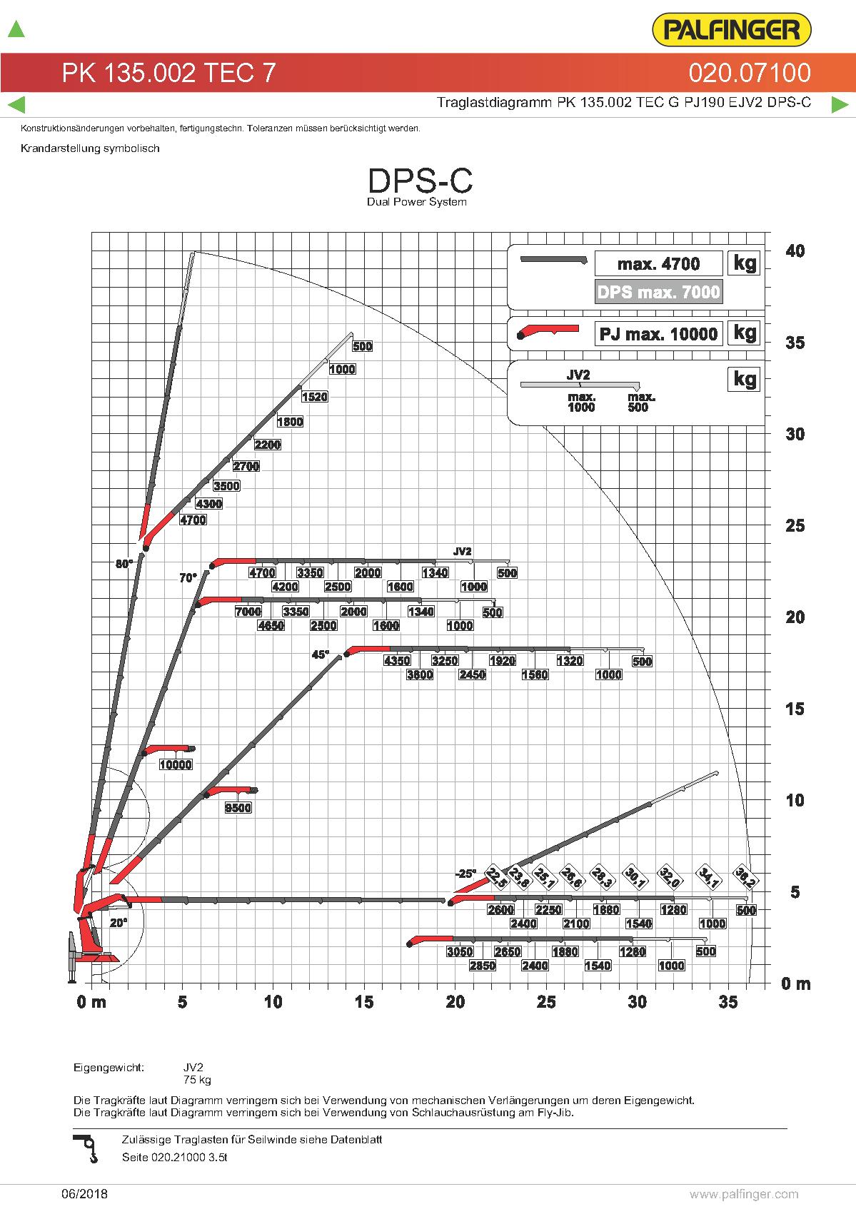 PK135.002 TEC 7 G PJ190E (1)